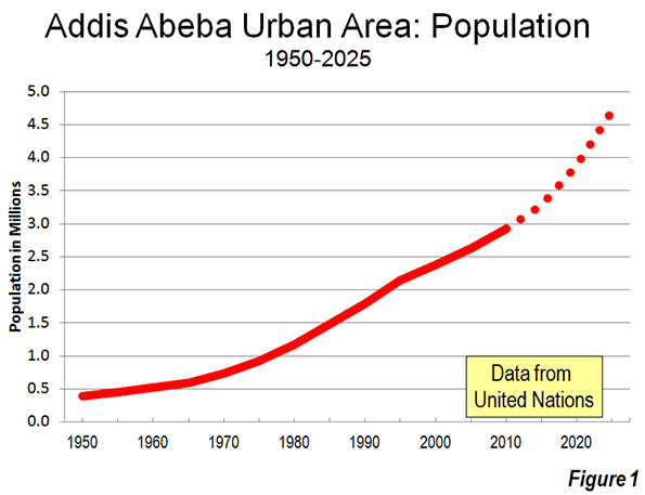 The Evolving Urban Form: Addis Abeba   Newgeography.com