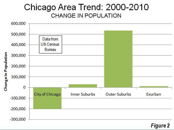 The Evolving Urban Form: Chicago | Newgeography.com
