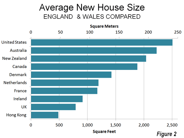 For Example, San Diegou0027s Limit For Granny Flats Of 850 Square Feet Exceeds  Britainu0027s Average New House Size Of 818 Square Feet.