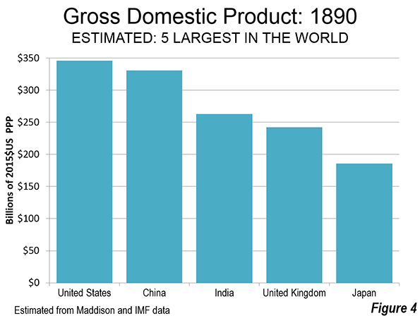 Years Of GDP A Tale Of Two Countries Newgeographycom - Most powerful economic countries in the world 2015