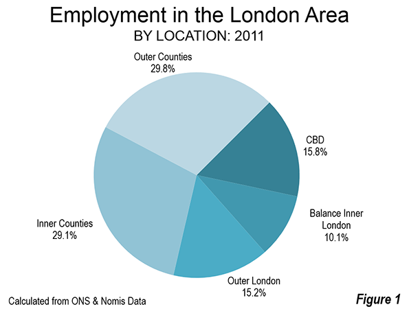 Thus The Suburban Areas Outside The Greenbelt Have Nearly 60 Percent Of The London Area Employment Figure 1