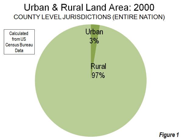 urban vs rural education There are significant differences in employment status between rural and urban population (p rural residents are more likely to travel more than 15 minutes to see their health facilities compared with urban residents (617% vs 244%, respectively.