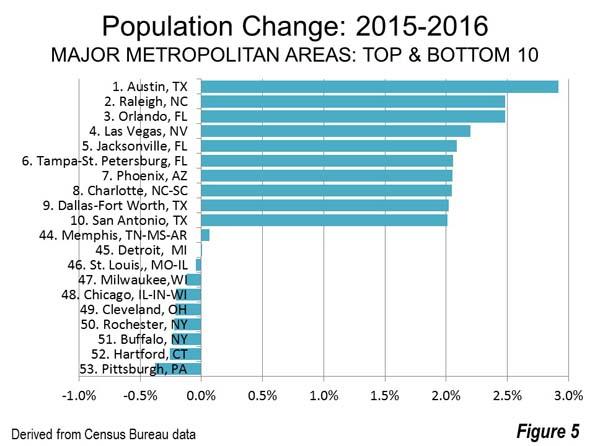 rochester ny demographics 2017