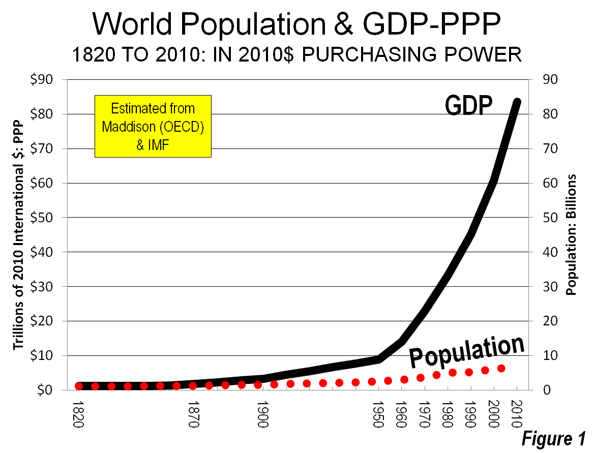 the issue of population growth in the history of china
