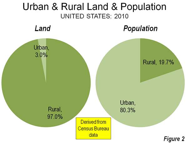 Rural Character In America S Metropolitan Areas