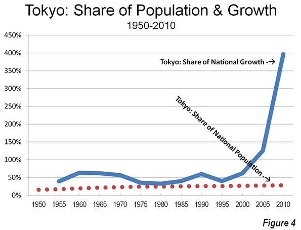 overpopulation in tokyo Learn about overpopulation problems: what overpopulation is, which cities are most at risk, and how developed cities like tokyo manage human overpopulation problems and issues our thoughts.