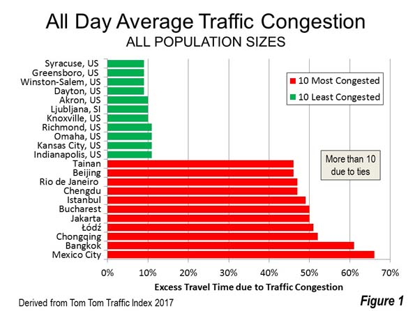 traffic congestion in cities is a To address congestion in lower manhattan, the city will expand its network of traffic cameras to better monitor traffic conditions and extend midtown in motion, nyc dot's signals-based congestion management system, to include lower manhattan.