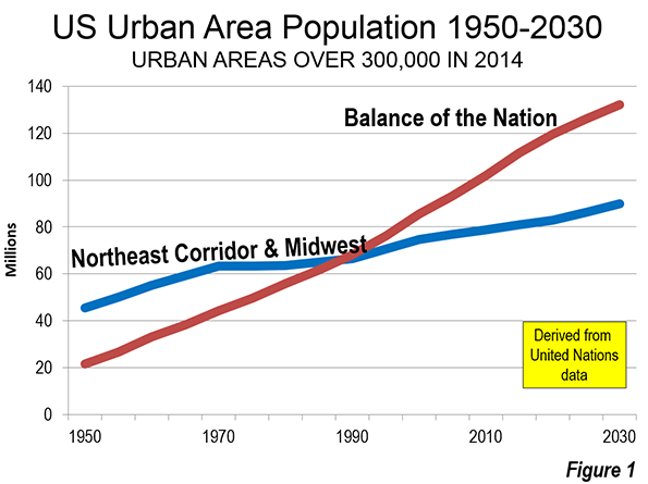 UN Projects 2030 US Urban Area Populations | Newgeography com