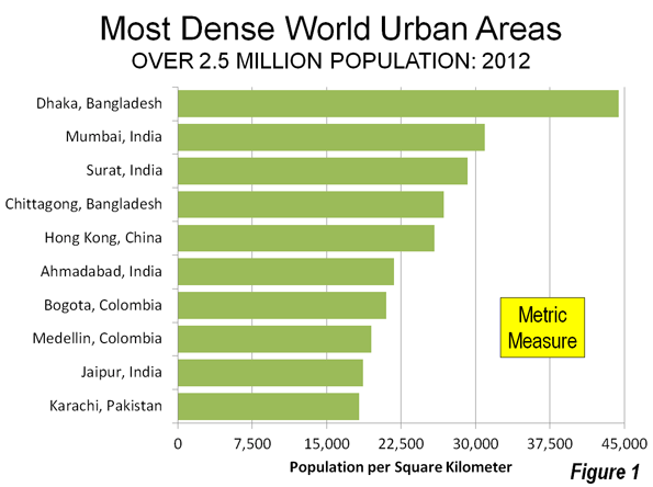 World Urban Areas Population and Density: A 2012 Update