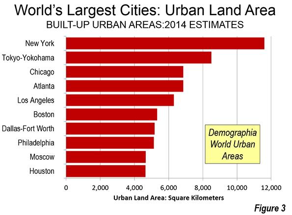 largest world cities 2014 newgeography com