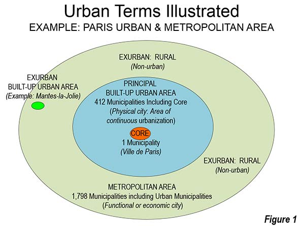 Largest cities in the world 2016 newgeography these concepts are illustrated in figure 1 which uses the paris built up urban area unit urbaine and metropolitan area aire urbaine as an example sciox Gallery