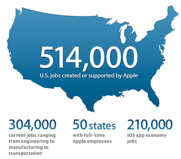 Apple_Jobs_US.png