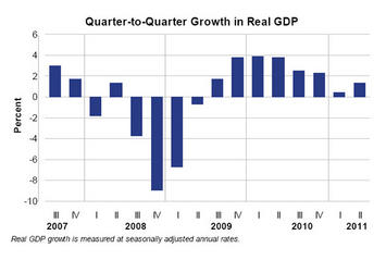 gdp-chart.jpg