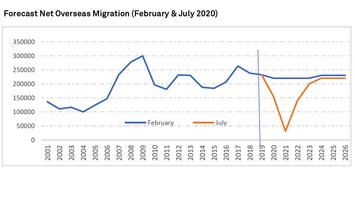overseas-migration-aus.png