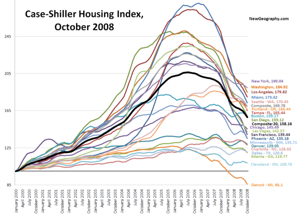 Case-Shiller-Oct-08.png
