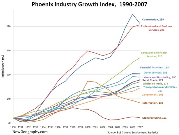 PhoenixIndustries.png
