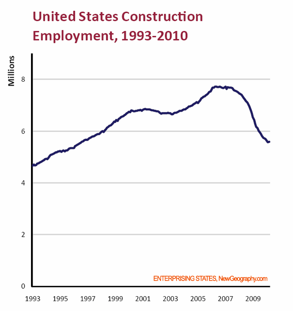construction-employment.png