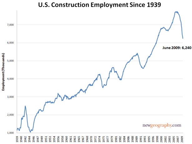 construction-june-09.png