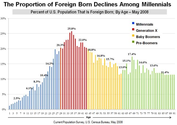 foreignmillennial.png
