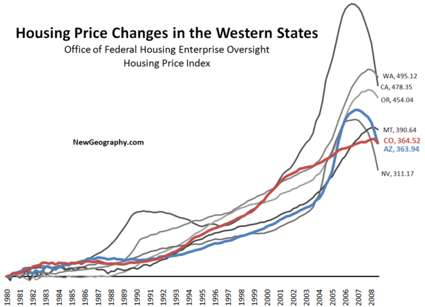 housing-prices-western-states.png