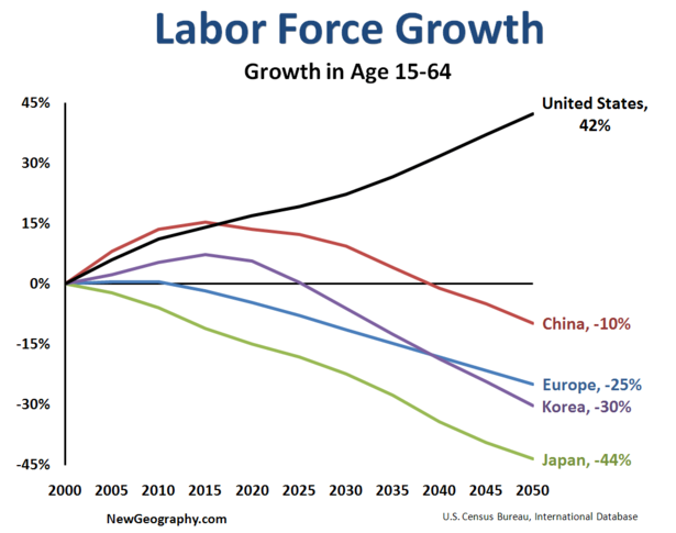 labor-force-growth.png