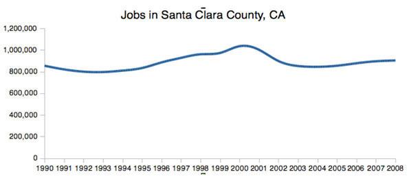 santaclaraemployment.jpg