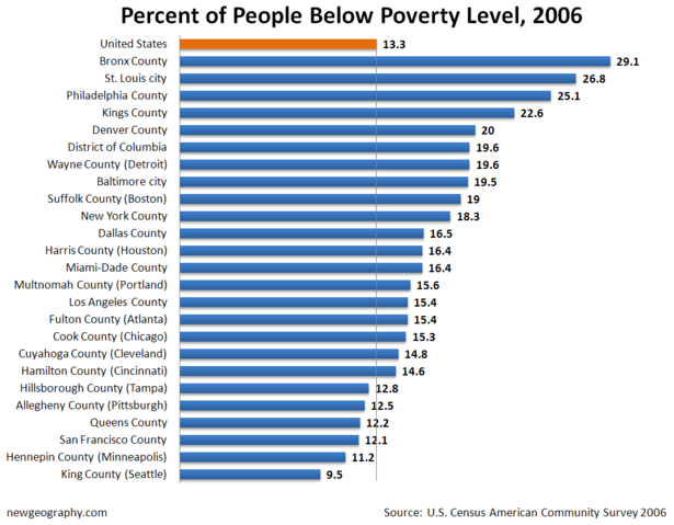 urban-poverty-2006.png