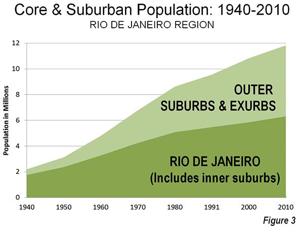 The Evolving Urban Form: Rio de Janeiro | Newgeography.com