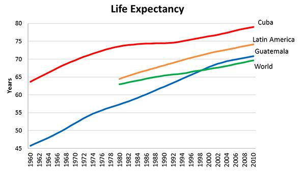 Adult Mortality in Latin America (International Studies in Demography)