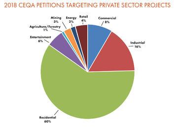 CEQA-Petitions_2018.jpg