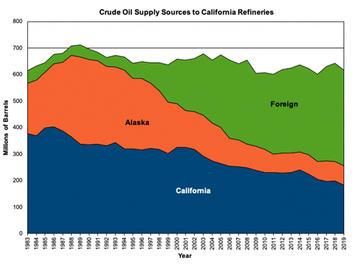 energy-supply-california.jpg
