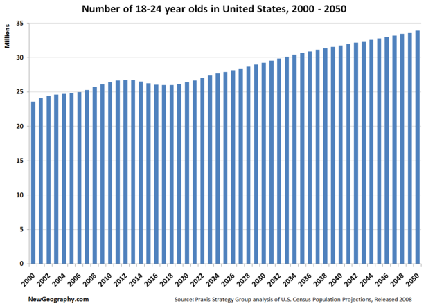 age18-24inusa.png