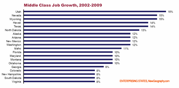 middle-class-jobs.png