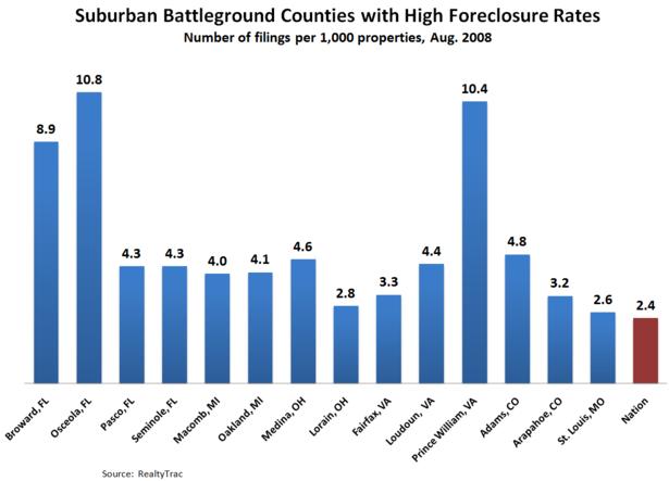 suburbanforeclosure.png